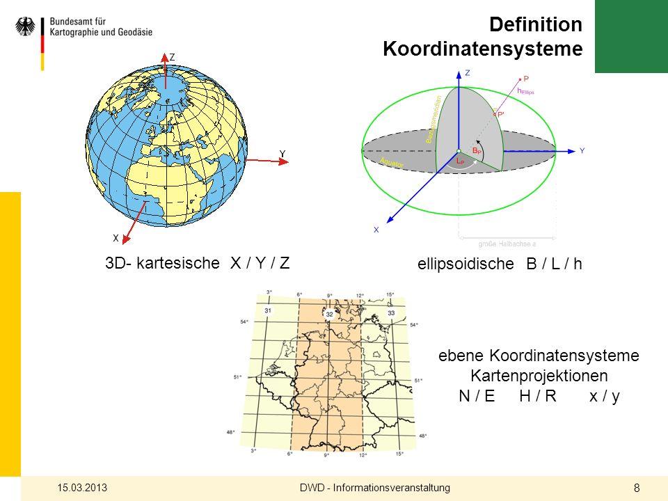 Definition Koordinatensysteme DWD - Informationsveranstaltung15.03.2013 8 ebene Koordinatensysteme Kartenprojektionen N / E H / R x / y 3D- kartesisch