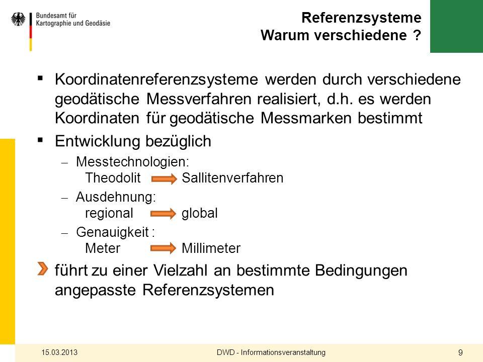 Zusammenfassung Koordinatenreferenzsysteme Koordinatenreferenzsysteme bestehen aus Referenzsystem (Bezug zu Erde) und Koordinaten- system (mathematische Darstellung der Koordinaten) zu jeder Koordinatenangabe ist die Kenntnis von Referenzsystem und Koordinatensystem notwendig es existieren eine Vielzahl von Koordinatenreferenz- systemen in Europa und Deutschland einheitliches Koordinatenreferenzsystem für Europa und Deutschland: ETRS89 DWD - Informationsveranstaltung15.03.2013 30