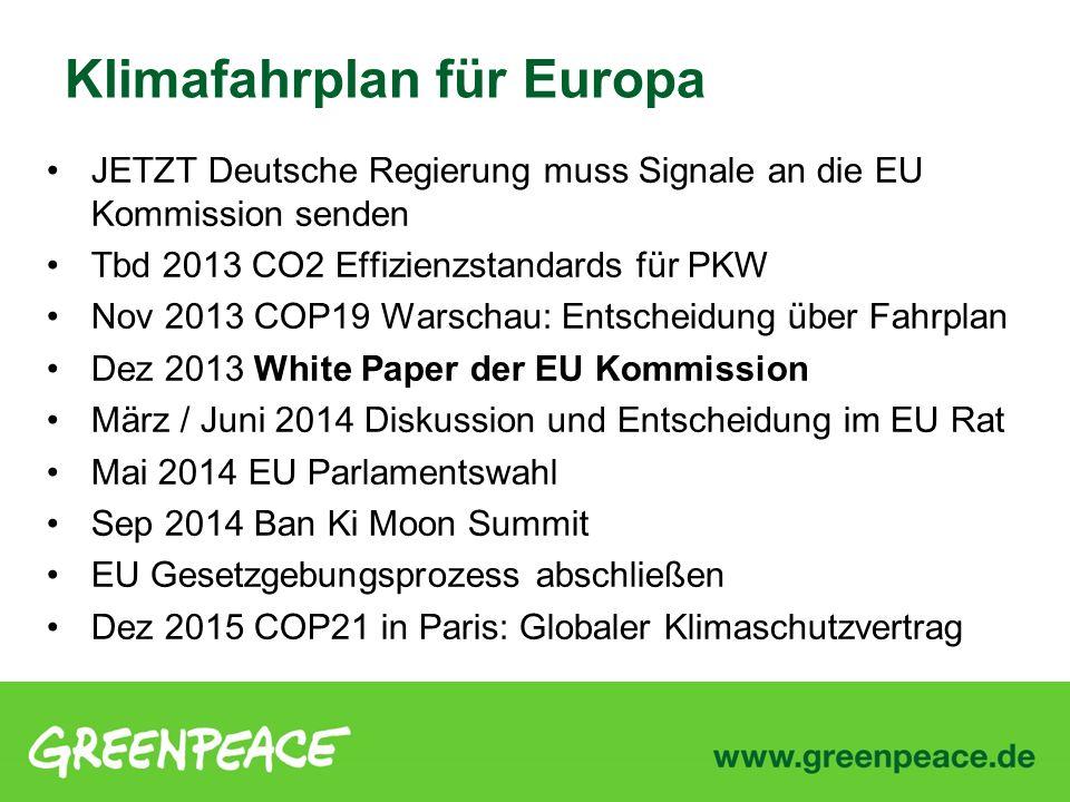 JETZT Deutsche Regierung muss Signale an die EU Kommission senden Tbd 2013 CO2 Effizienzstandards für PKW Nov 2013 COP19 Warschau: Entscheidung über F