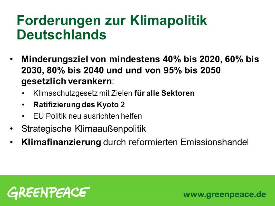 Minderungsziel von mindestens 40% bis 2020, 60% bis 2030, 80% bis 2040 und und von 95% bis 2050 gesetzlich verankern: Klimaschutzgesetz mit Zielen für
