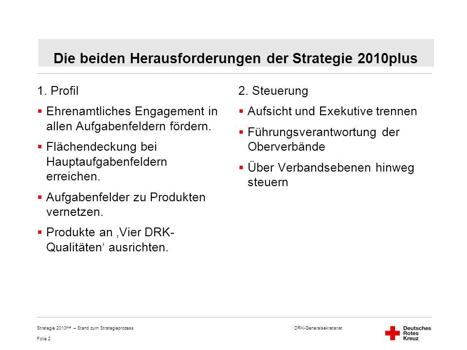 DRK-Generalsekretariat Folie 2 Strategie 2010 plus – Stand zum Strategieprozess Die beiden Herausforderungen der Strategie 2010plus 1. Profil Ehrenamt