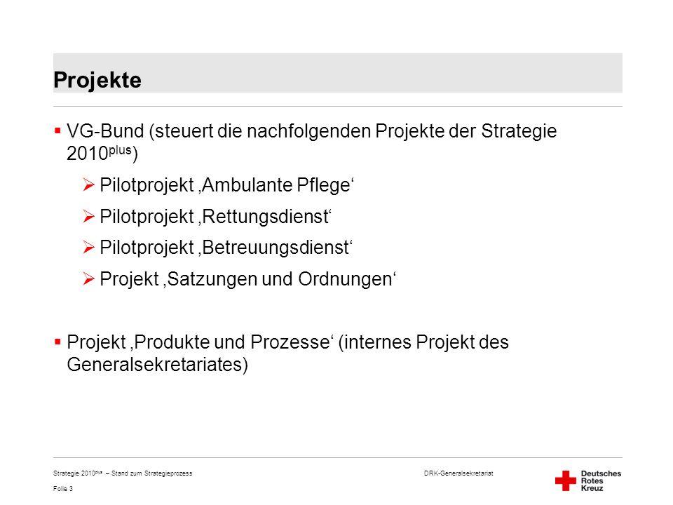 DRK-Generalsekretariat Folie 3 Strategie 2010 plus – Stand zum Strategieprozess Projekte VG-Bund (steuert die nachfolgenden Projekte der Strategie 201