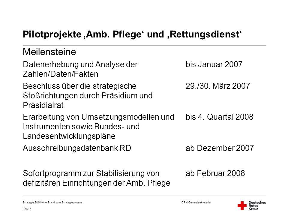 DRK-Generalsekretariat Folie 6 Strategie 2010 plus – Stand zum Strategieprozess Pilotprojekte Amb. Pflege und Rettungsdienst Meilensteine Datenerhebun