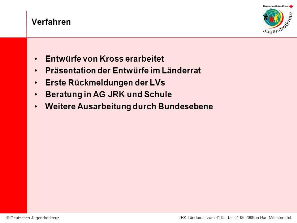 © Deutsches Jugendrotkreuz JRK-Länderrat vom 31.05. bis 01.06.2008 in Bad Münstereifel Verfahren Entwürfe von Kross erarbeitet Präsentation der Entwür