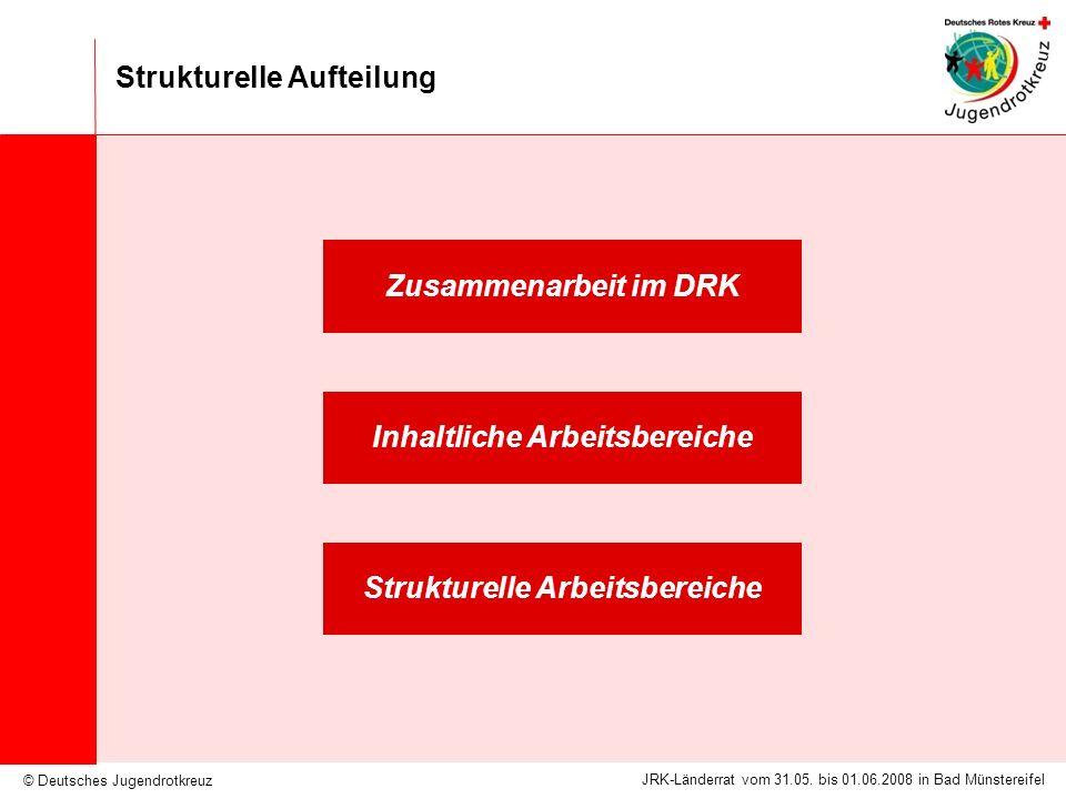 © Deutsches Jugendrotkreuz JRK-Länderrat vom 31.05. bis 01.06.2008 in Bad Münstereifel Strukturelle Aufteilung Strukturelle Arbeitsbereiche Inhaltlich
