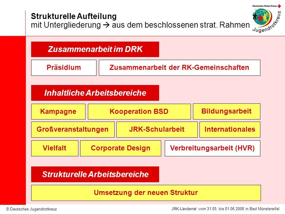 © Deutsches Jugendrotkreuz JRK-Länderrat vom 31.05. bis 01.06.2008 in Bad Münstereifel Strukturelle Aufteilung mit Untergliederung aus dem beschlossen