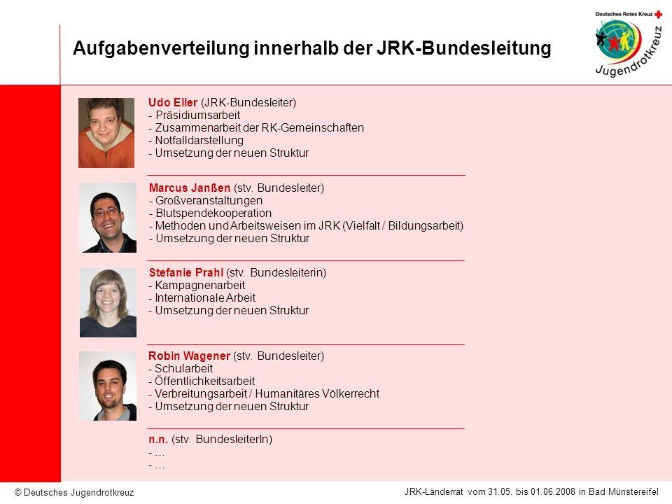 © Deutsches Jugendrotkreuz JRK-Länderrat vom 31.05. bis 01.06.2008 in Bad Münstereifel Aufgabenverteilung innerhalb der JRK-Bundesleitung Udo Eller (J