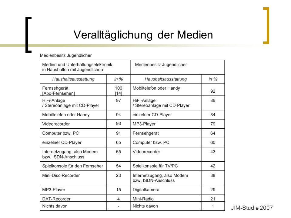 Veralltäglichung der Medien JIM-Studie 2007