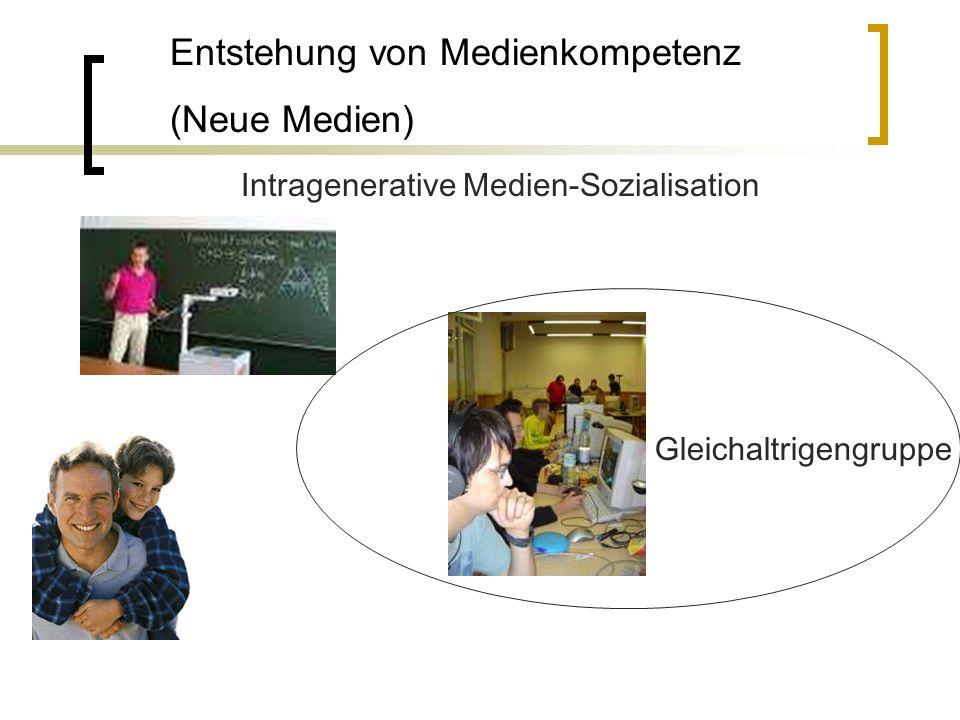 Entstehung von Medienkompetenz (Neue Medien) Gleichaltrigengruppe Intragenerative Medien-Sozialisation