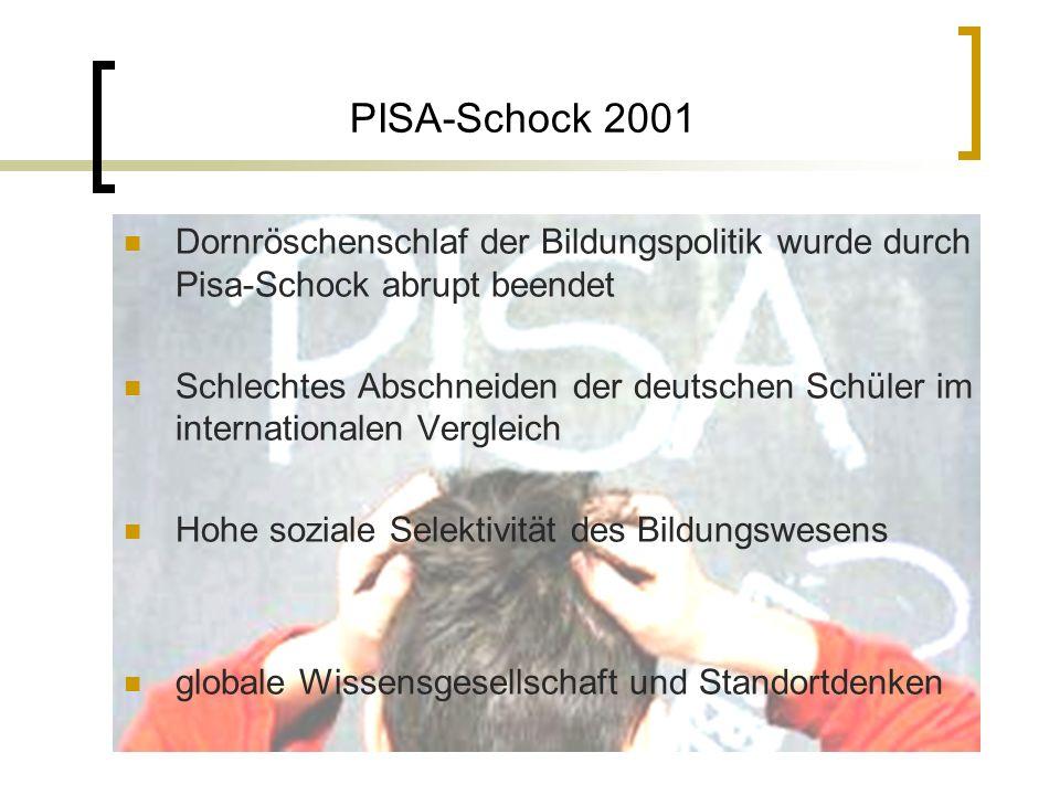 PISA-Schock 2001 Dornröschenschlaf der Bildungspolitik wurde durch Pisa-Schock abrupt beendet Schlechtes Abschneiden der deutschen Schüler im internat