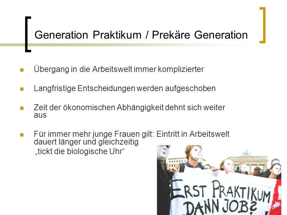 Generation Praktikum / Prekäre Generation Übergang in die Arbeitswelt immer komplizierter Langfristige Entscheidungen werden aufgeschoben Zeit der öko