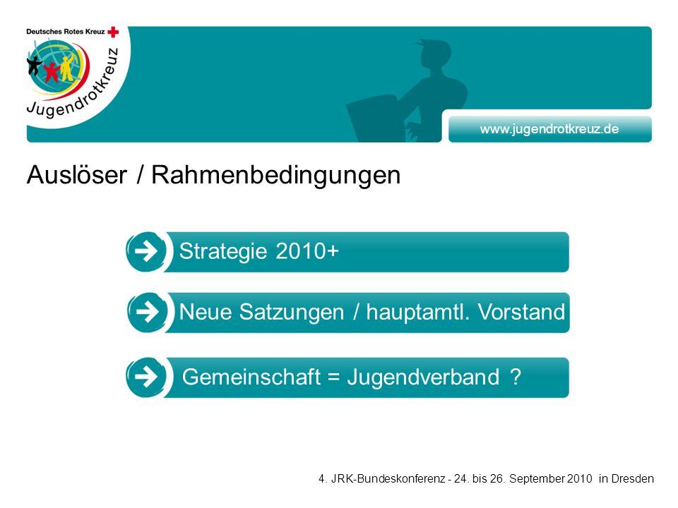 www.jugendrotkreuz.de Auslöser / Rahmenbedingungen Strategie 2010+ Neue Satzungen / hauptamtl.