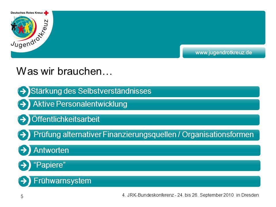 5 4. JRK-Bundeskonferenz - 24. bis 26.