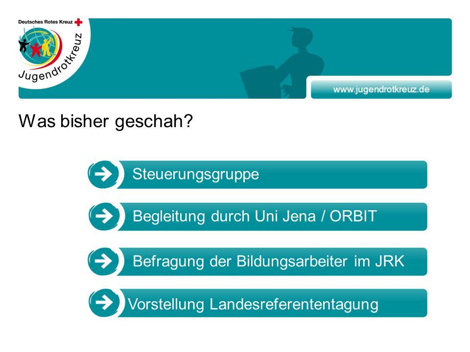 www.jugendrotkreuz.de Was bisher geschah? Steuerungsgruppe Begleitung durch Uni Jena / ORBIT Befragung der Bildungsarbeiter im JRK Vorstellung Landesr