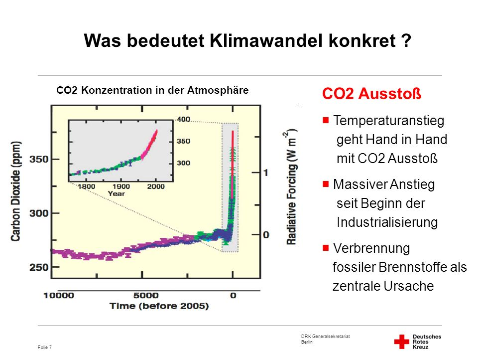 DRK Generalsekretariat Berlin Folie 8 Was bedeutet Klimawandel konkret .