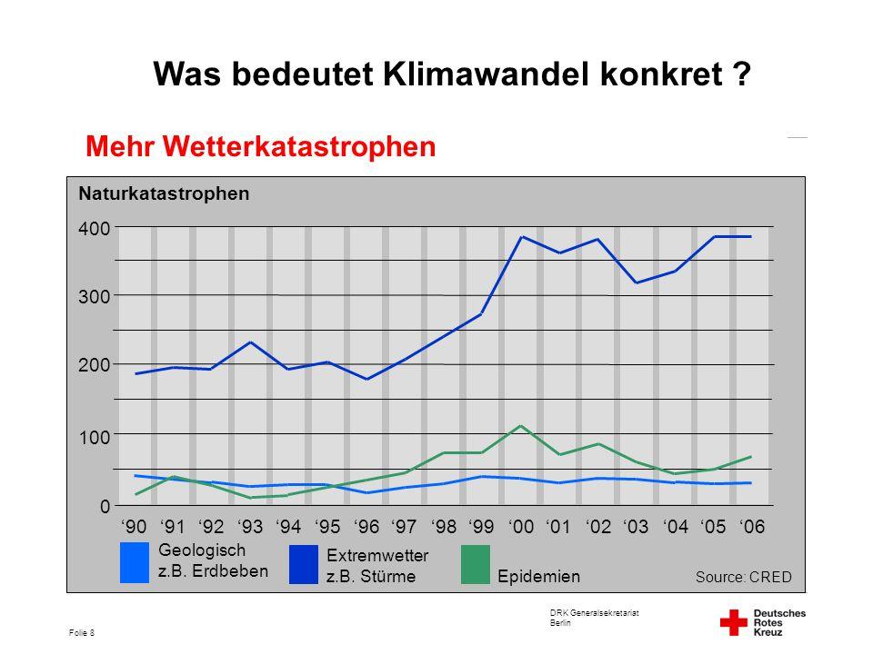DRK Generalsekretariat Berlin Folie 9 Anstieg des Meeresspiegels (ca.