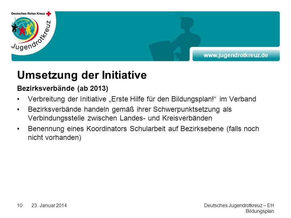 www.jugendrotkreuz.de 23. Januar 2014Deutsches Jugendrotkreuz – EH Bildungsplan 10 Umsetzung der Initiative Bezirksverbände (ab 2013) Verbreitung der