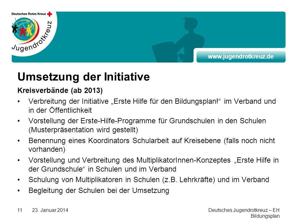www.jugendrotkreuz.de 23. Januar 2014Deutsches Jugendrotkreuz – EH Bildungsplan 11 Umsetzung der Initiative Kreisverbände (ab 2013) Verbreitung der In