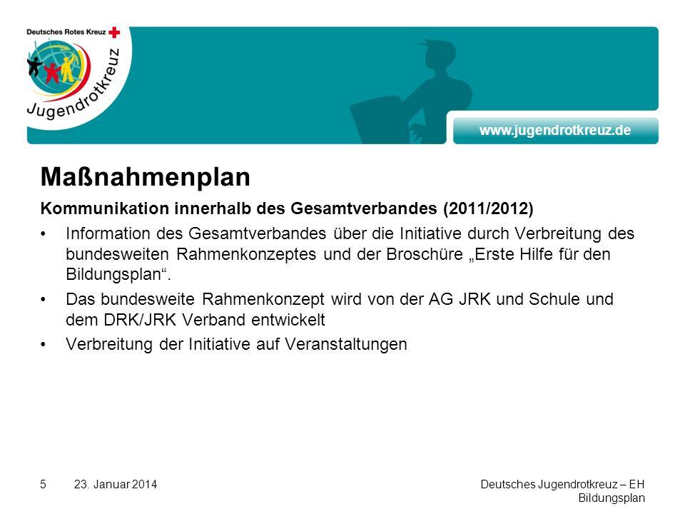 www.jugendrotkreuz.de 23. Januar 2014Deutsches Jugendrotkreuz – EH Bildungsplan 5 Maßnahmenplan Kommunikation innerhalb des Gesamtverbandes (2011/2012