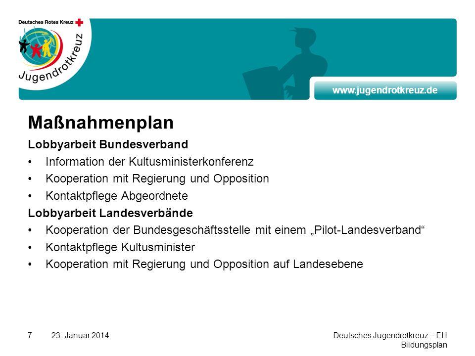 www.jugendrotkreuz.de 23. Januar 2014Deutsches Jugendrotkreuz – EH Bildungsplan 7 Maßnahmenplan Lobbyarbeit Bundesverband Information der Kultusminist
