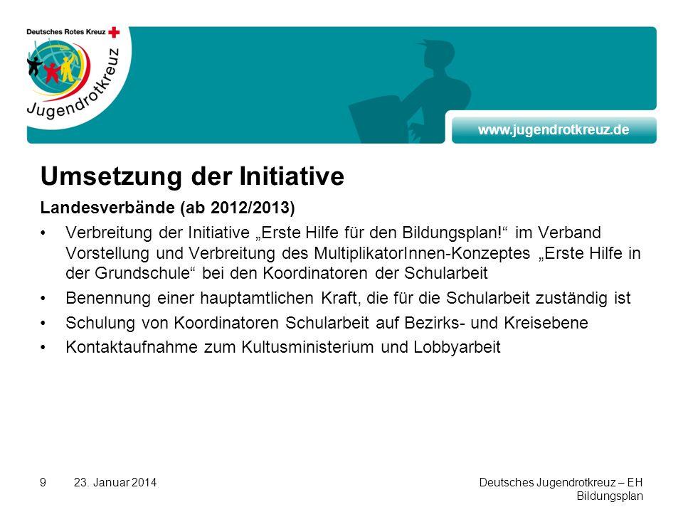 www.jugendrotkreuz.de 23. Januar 2014Deutsches Jugendrotkreuz – EH Bildungsplan 9 Umsetzung der Initiative Landesverbände (ab 2012/2013) Verbreitung d