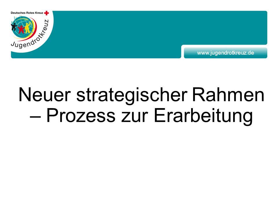 www.jugendrotkreuz.de Neuer strategischer Rahmen – Prozess zur Erarbeitung