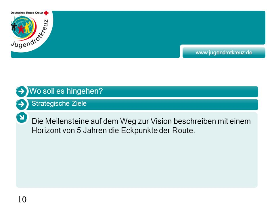 10 www.jugendrotkreuz.de Wo soll es hingehen? Die Meilensteine auf dem Weg zur Vision beschreiben mit einem Horizont von 5 Jahren die Eckpunkte der Ro