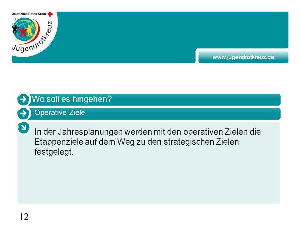 12 www.jugendrotkreuz.de Wo soll es hingehen? In der Jahresplanungen werden mit den operativen Zielen die Etappenziele auf dem Weg zu den strategische