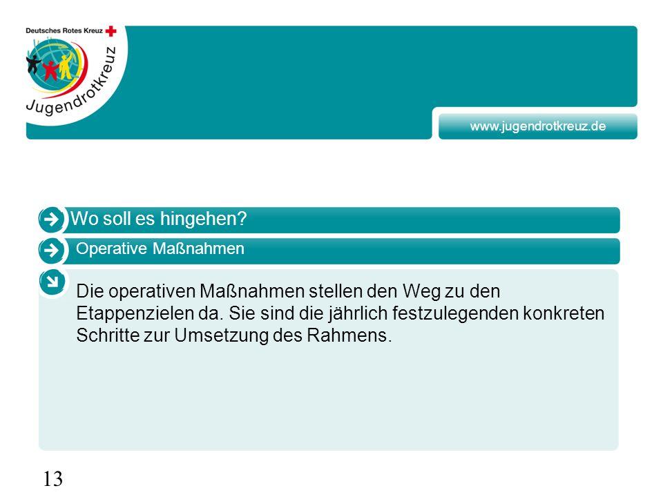 13 www.jugendrotkreuz.de Wo soll es hingehen? Die operativen Maßnahmen stellen den Weg zu den Etappenzielen da. Sie sind die jährlich festzulegenden k