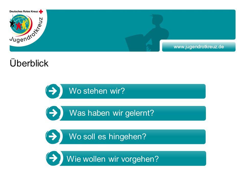 www.jugendrotkreuz.de Überblick Wo stehen wir? Was haben wir gelernt? Wo soll es hingehen? Wie wollen wir vorgehen?