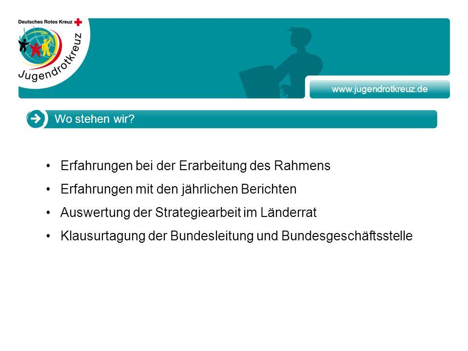 www.jugendrotkreuz.de Wo stehen wir? Erfahrungen bei der Erarbeitung des Rahmens Erfahrungen mit den jährlichen Berichten Auswertung der Strategiearbe