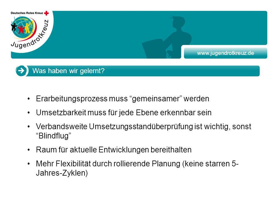 www.jugendrotkreuz.de Was haben wir gelernt? Erarbeitungsprozess muss gemeinsamer werden Umsetzbarkeit muss für jede Ebene erkennbar sein Verbandsweit
