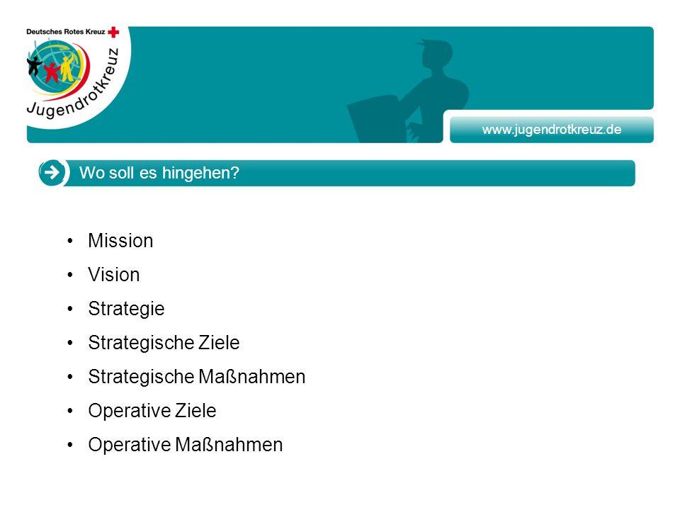www.jugendrotkreuz.de Wo soll es hingehen? Mission Vision Strategie Strategische Ziele Strategische Maßnahmen Operative Ziele Operative Maßnahmen