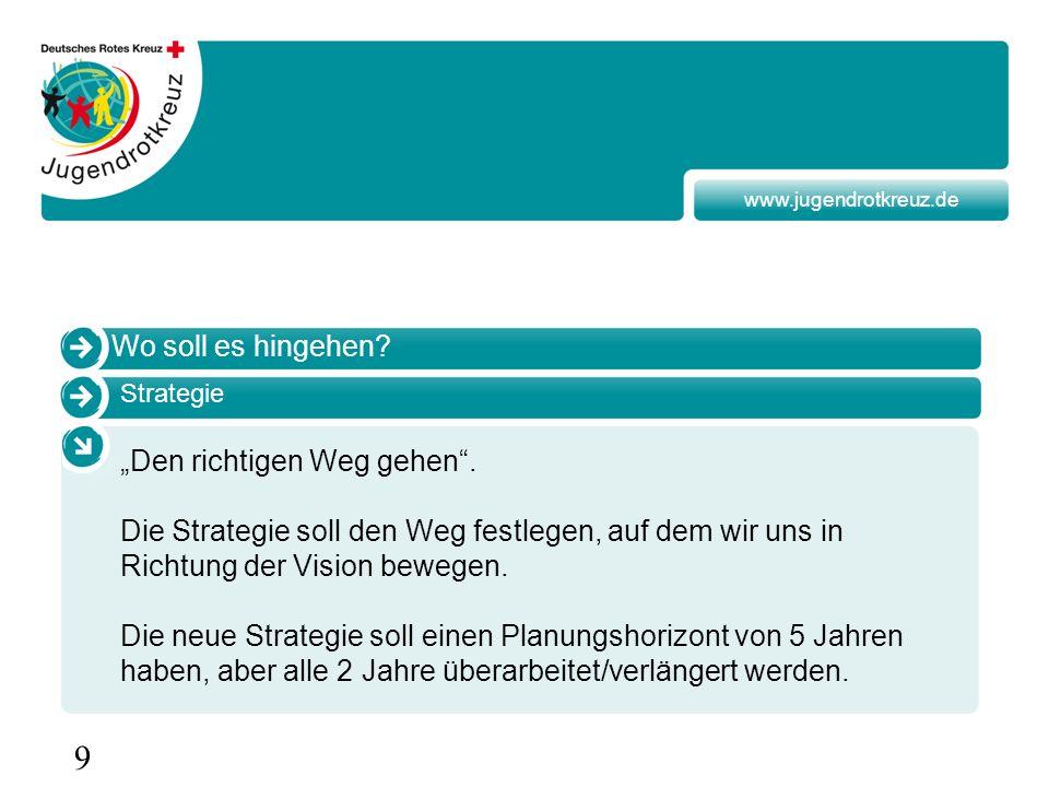 9 www.jugendrotkreuz.de Wo soll es hingehen? Den richtigen Weg gehen. Die Strategie soll den Weg festlegen, auf dem wir uns in Richtung der Vision bew