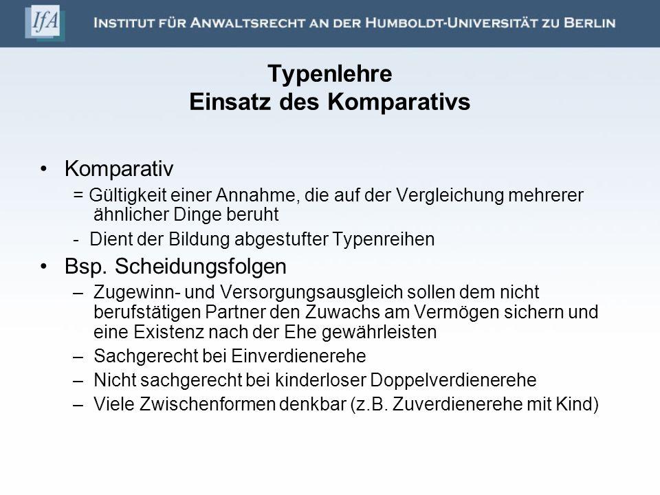 Typenlehre Einsatz des Komparativs Komparativ = Gültigkeit einer Annahme, die auf der Vergleichung mehrerer ähnlicher Dinge beruht - Dient der Bildung abgestufter Typenreihen Bsp.