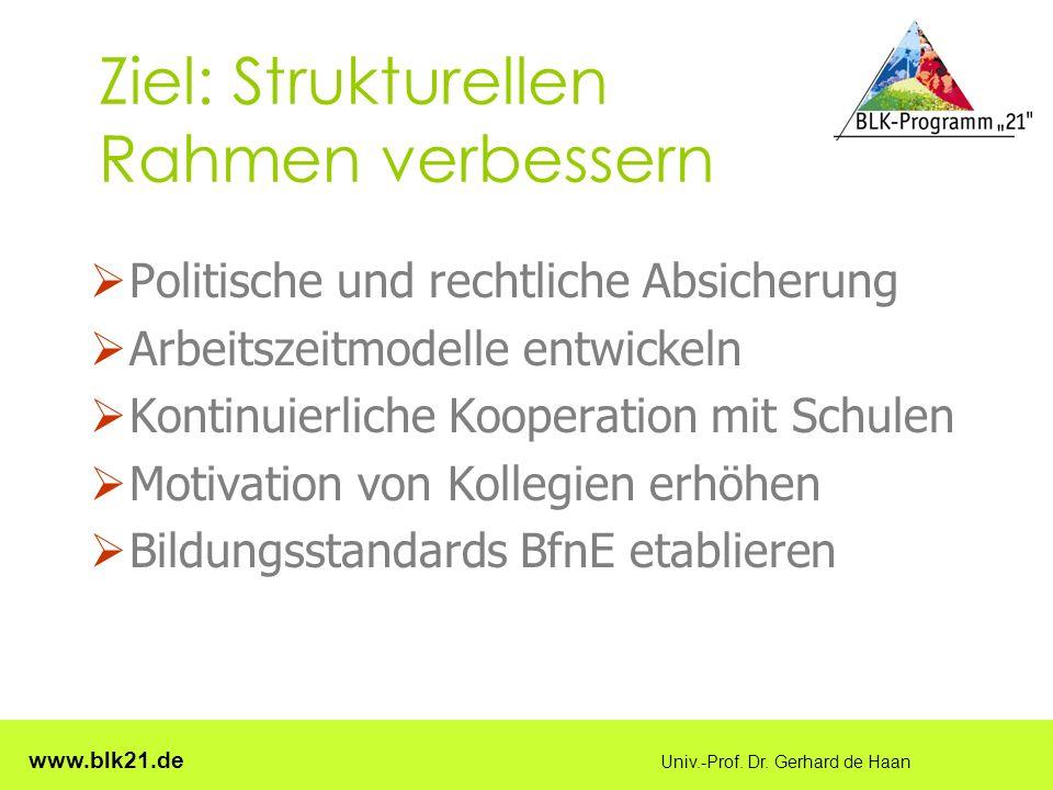 www.blk21.de Univ.-Prof. Dr.