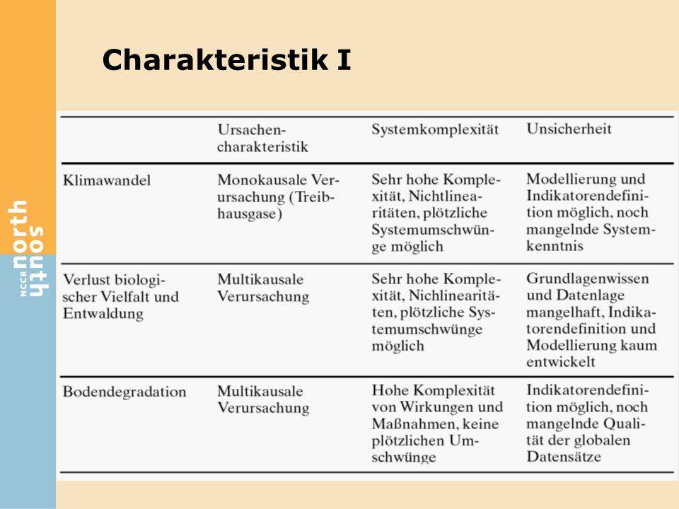 Charakteristik I
