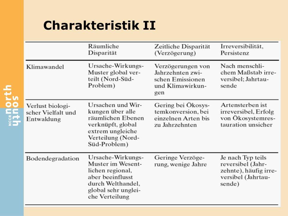 Charakteristik II