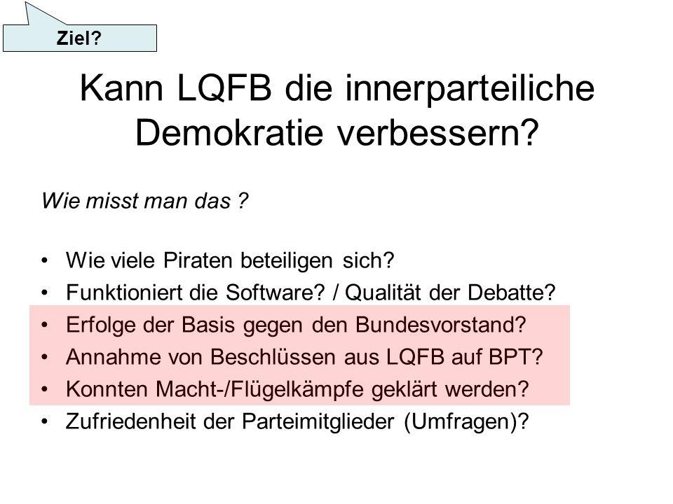 Kann LQFB die innerparteiliche Demokratie verbessern.