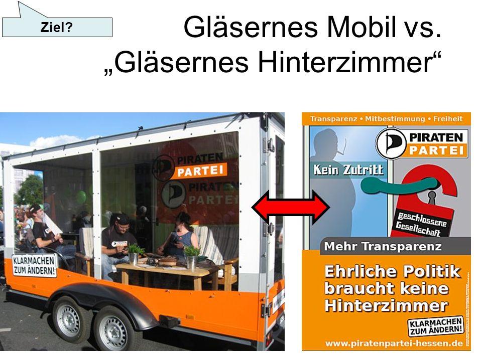 Gläsernes Mobil vs. Gläsernes Hinterzimmer Ziel
