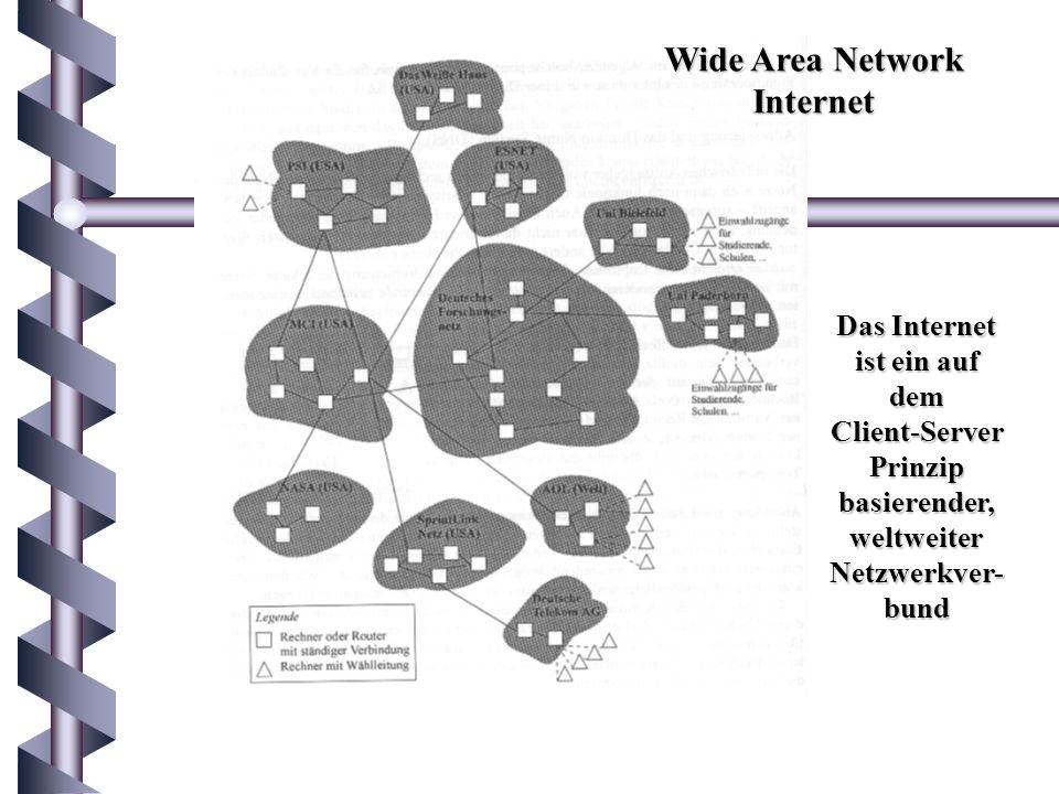 Das Internet ist ein auf dem Client-Server Prinzip basierender, weltweiter Netzwerkver- bund Wide Area Network Internet