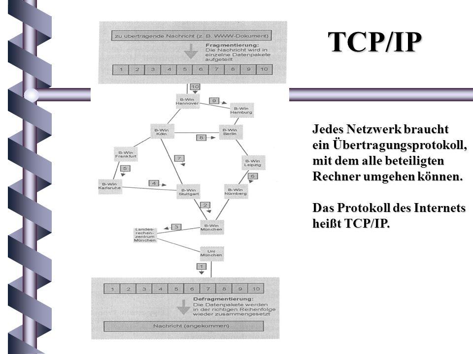 Jedes Netzwerk braucht ein Übertragungsprotokoll, mit dem alle beteiligten Rechner umgehen können. Das Protokoll des Internets heißt TCP/IP. TCP/IP
