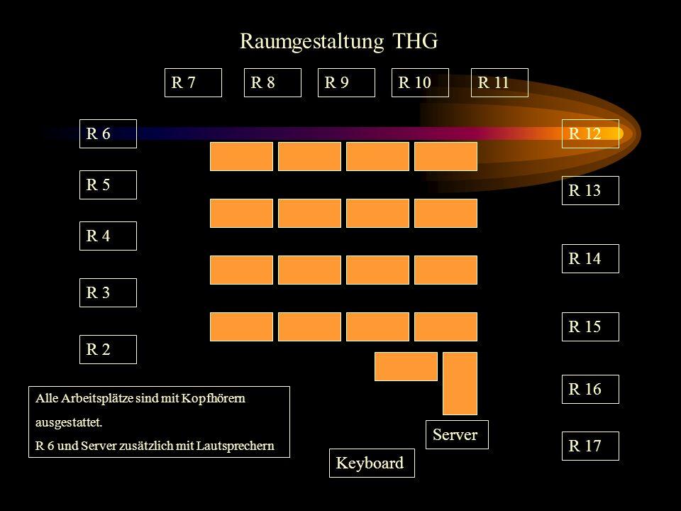 R 8R 7R 9 R 6 R 17 R 5 R 4 R 3 R 2 R 10R 11 R 12 R 13 R 14 R 15 R 16 Server Keyboard Raumgestaltung THG Alle Arbeitsplätze sind mit Kopfhörern ausgest