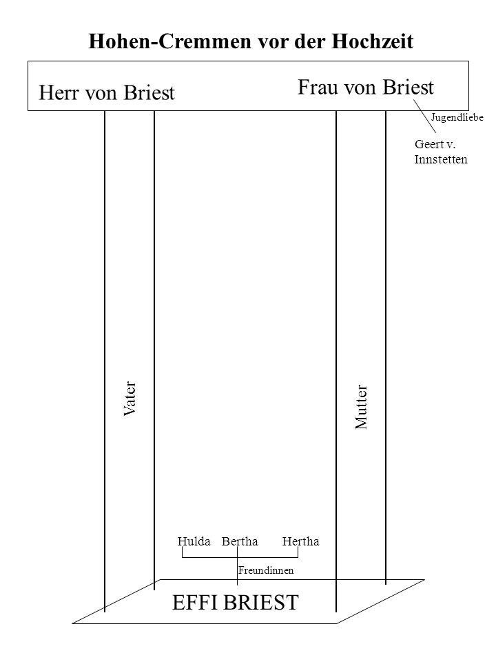EFFI BRIEST Herr von Briest Vater Mutter HuldaBerthaHertha Freundinnen Frau von Briest Hohen-Cremmen vor der Hochzeit Geert v. Innstetten Jugendliebe