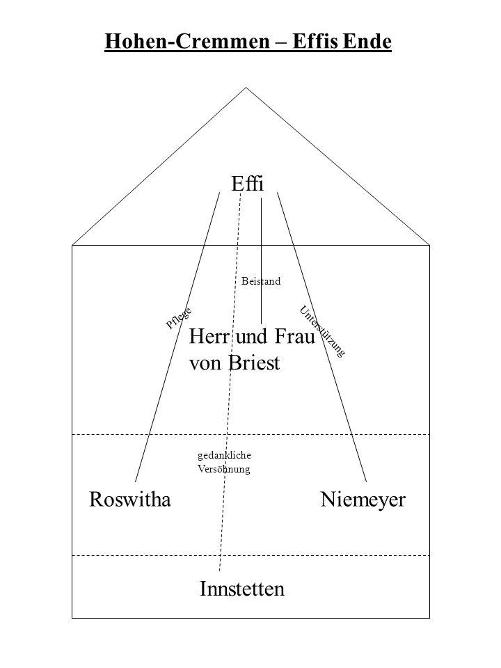 Hohen-Cremmen – Effis Ende Effi Herr und Frau von Briest Roswitha Innstetten Niemeyer Beistand gedankliche Versöhnung Unterstützung Pflege