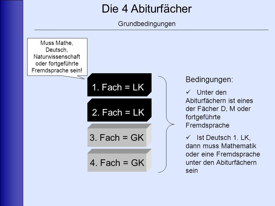 Die 4 Abiturfächer Grundbedingungen 1. Fach = LK 2.