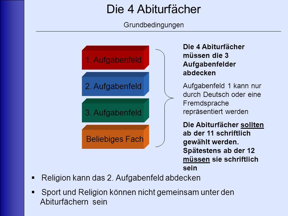 Die 4 Abiturfächer Grundbedingungen 1. Aufgabenfeld Beliebiges Fach 2.