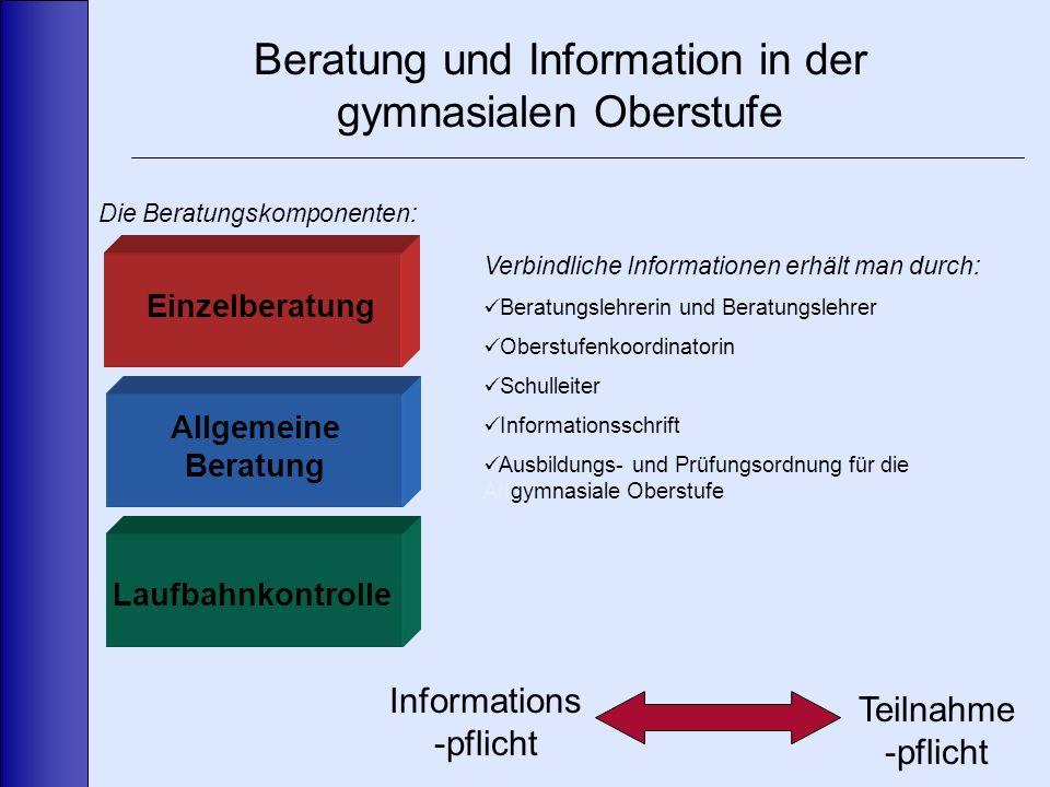 Die 4 Abiturfächer Grundbedingungen 1.Aufgabenfeld Beliebiges Fach 2.