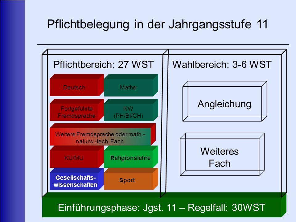 Pflichtbelegung in der Jahrgangsstufe 11 Einführungsphase: Jgst.