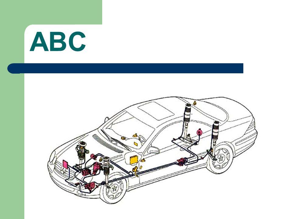 ABC: Hydraulik Radial- Kolbenpumpe p = 180 … 200 bar Ölbehälter, Ölkühler 4 Druckspeicher 4 Regelventile 4 Sperrventile 1 Saugdrosselventil Federbein mit Hydraulikzylinder …